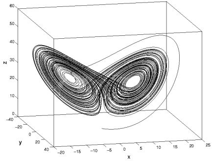 another view of lorenz attractor in a 3d phase space